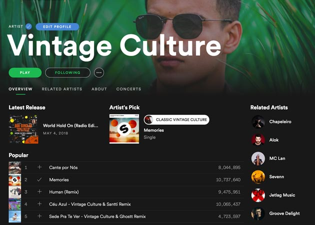 Como ter o perfil de artista verificado no Spotify