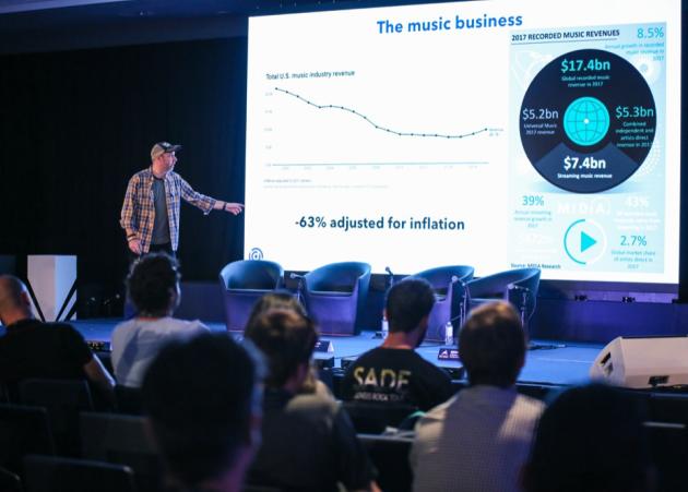 5 coisas que você precisa saber sobre a indústria da música eletrônica mundial